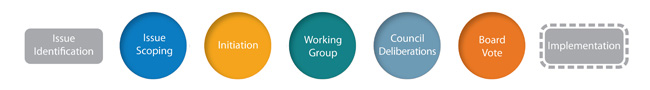 Workinggroup Status